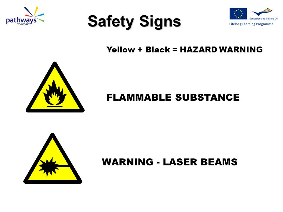 Safety Signs FLAMMABLE SUBSTANCE WARNING - LASER BEAMS