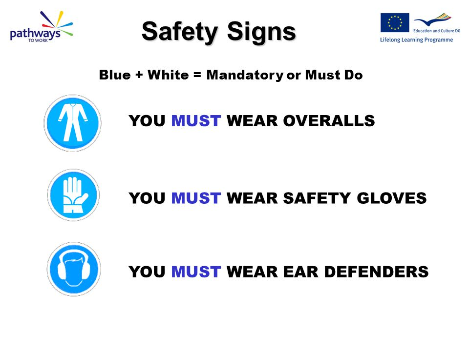 Safety Signs YOU MUST WEAR OVERALLS YOU MUST WEAR SAFETY GLOVES