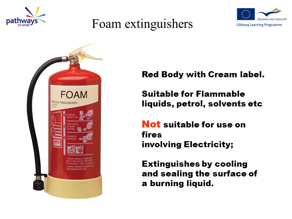 Foam extinguishers Not suitable for use on fires