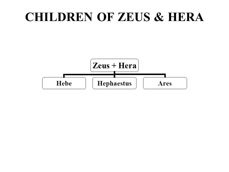 CHILDREN OF ZEUS & HERA