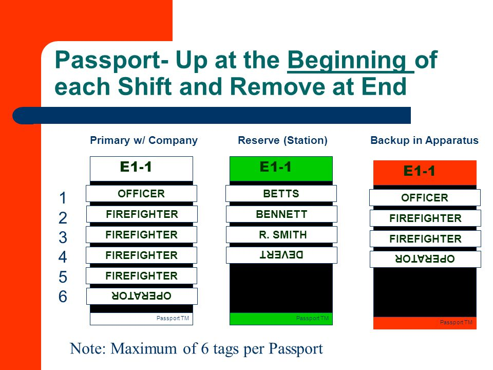 Passport- Up at the Beginning of each Shift and Remove at End