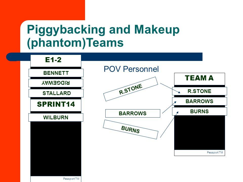Piggybacking and Makeup (phantom)Teams