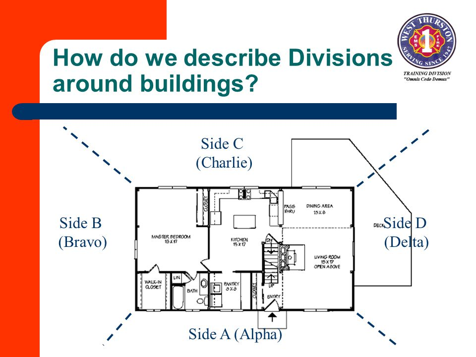How do we describe Divisions around buildings