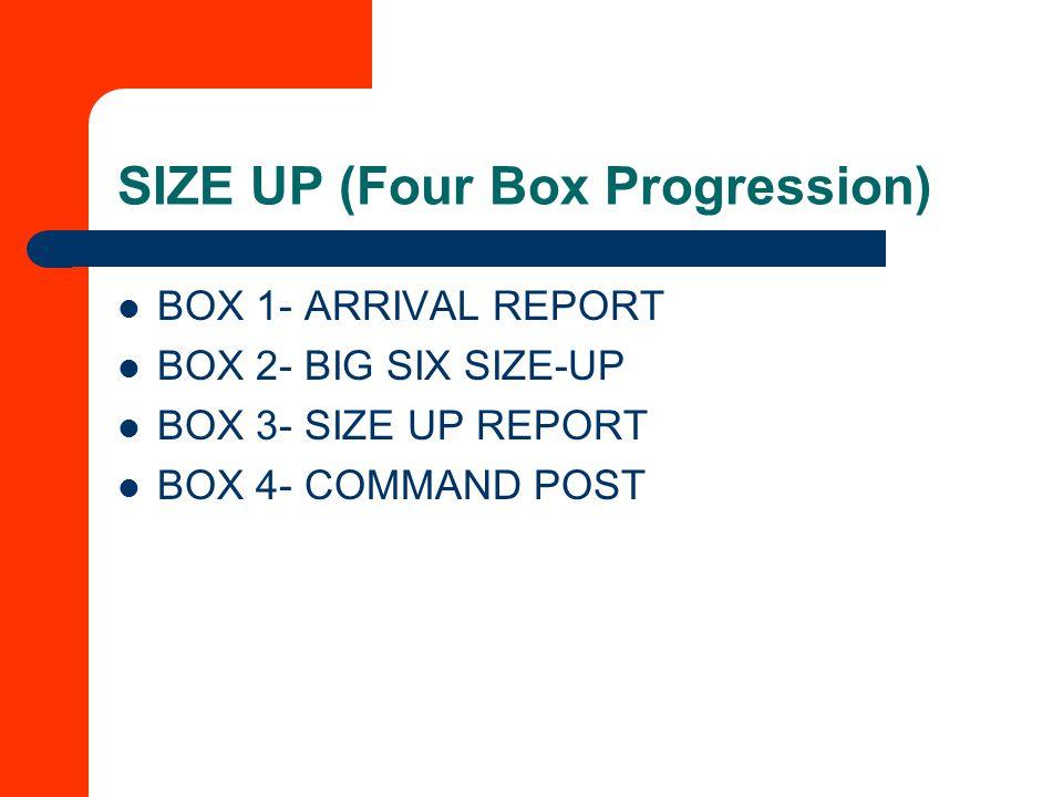 SIZE UP (Four Box Progression)
