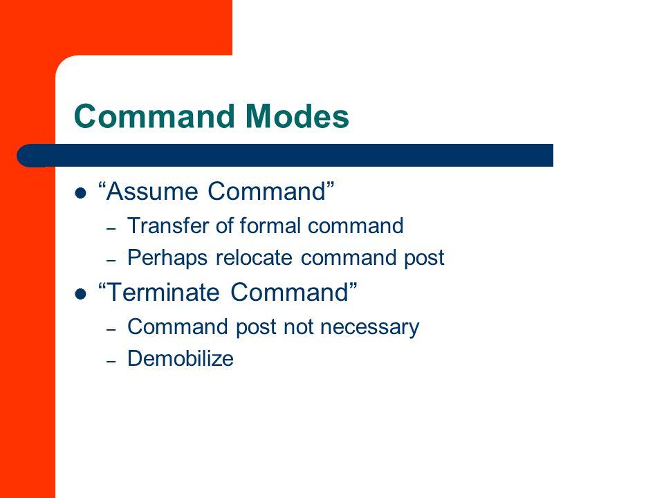 Command Modes Assume Command Terminate Command