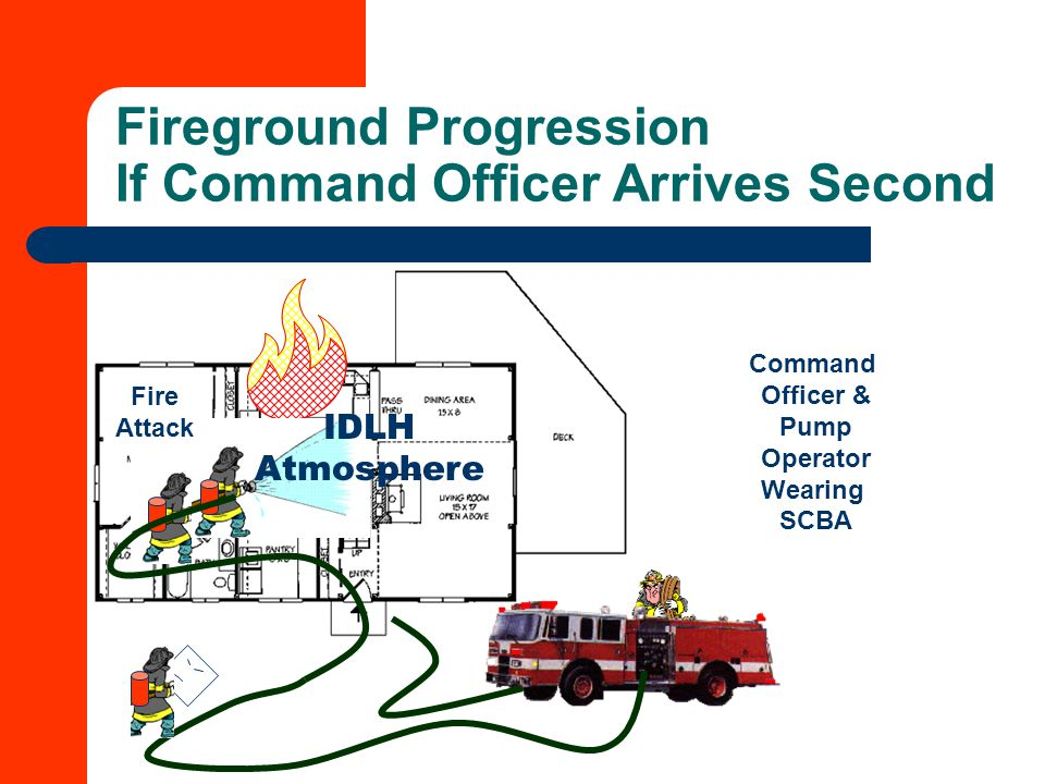 Fireground Progression If Command Officer Arrives Second