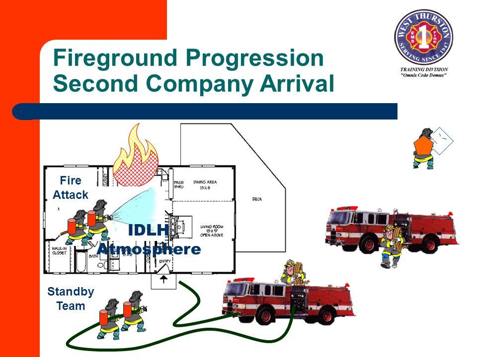 Fireground Progression Second Company Arrival