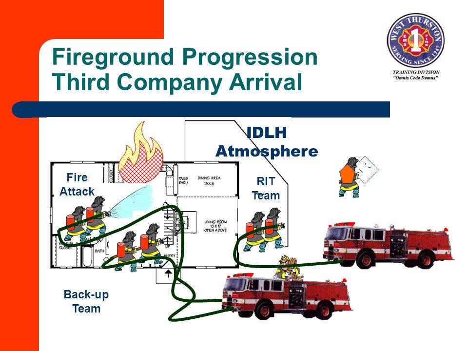 Fireground Progression Third Company Arrival