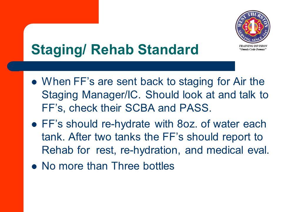 Staging/ Rehab Standard
