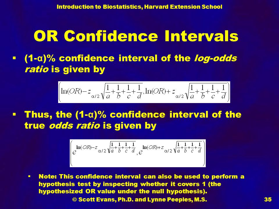 OR Confidence Intervals