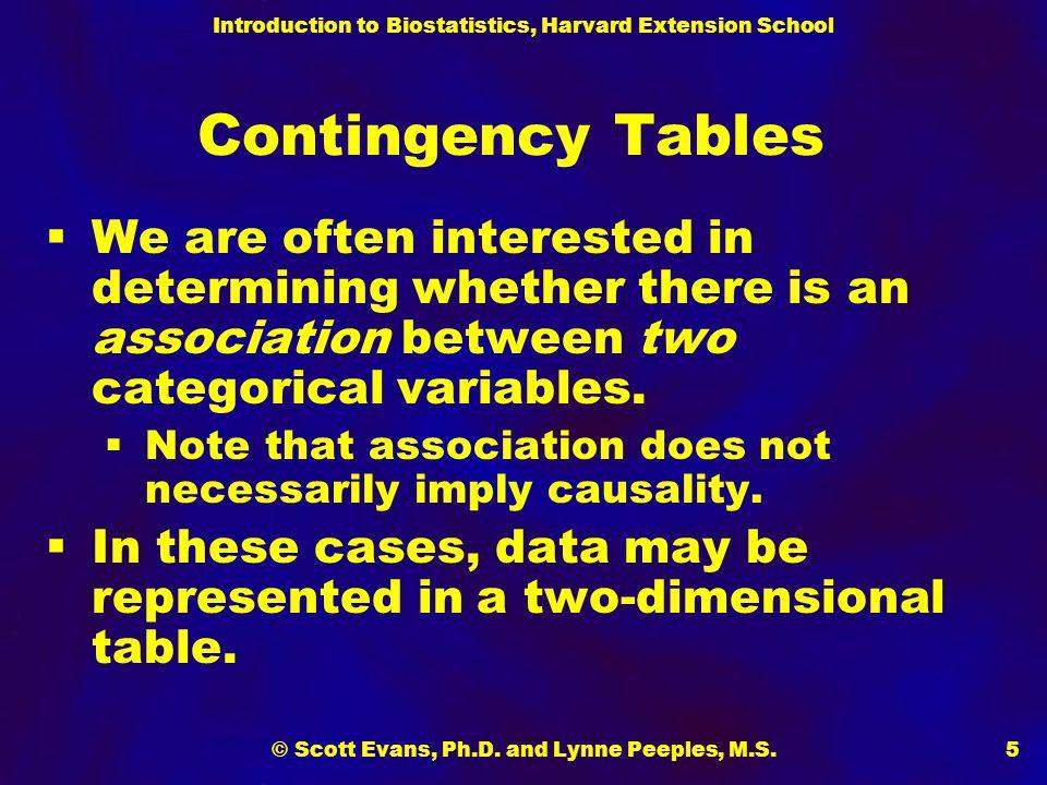 © Scott Evans, Ph.D. and Lynne Peeples, M.S.