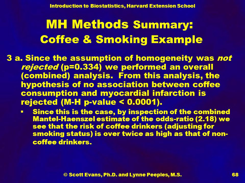 MH Methods Summary: Coffee & Smoking Example
