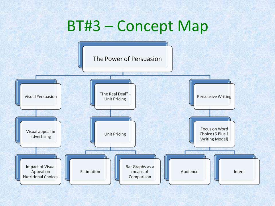 BT#3 – Concept Map