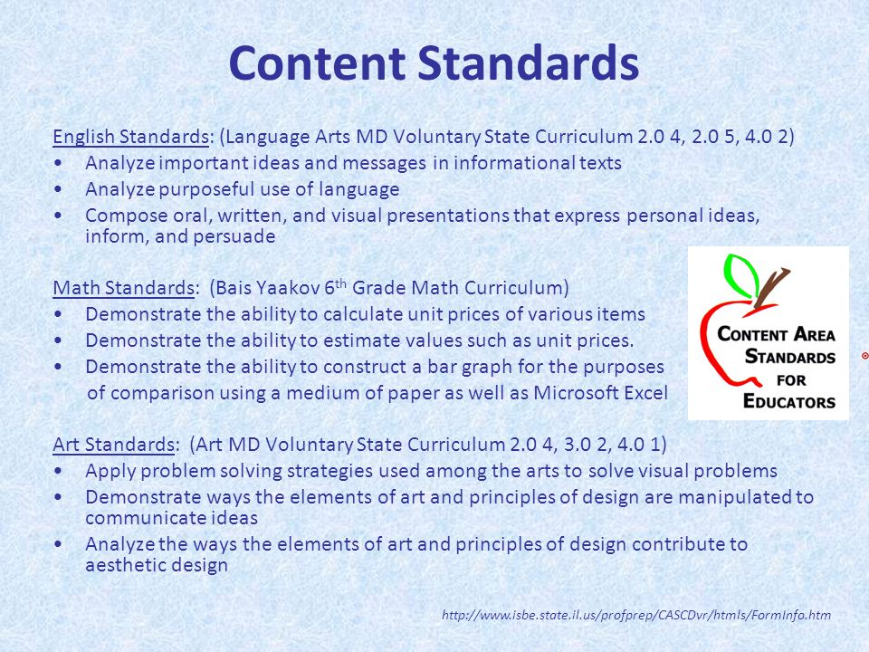 Content Standards English Standards: (Language Arts MD Voluntary State Curriculum 2.0 4, 2.0 5, 4.0 2)