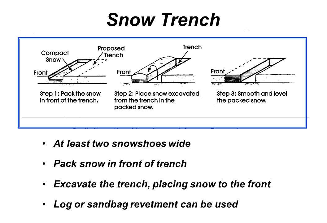 Snow Trench At least two snowshoes wide Pack snow in front of trench