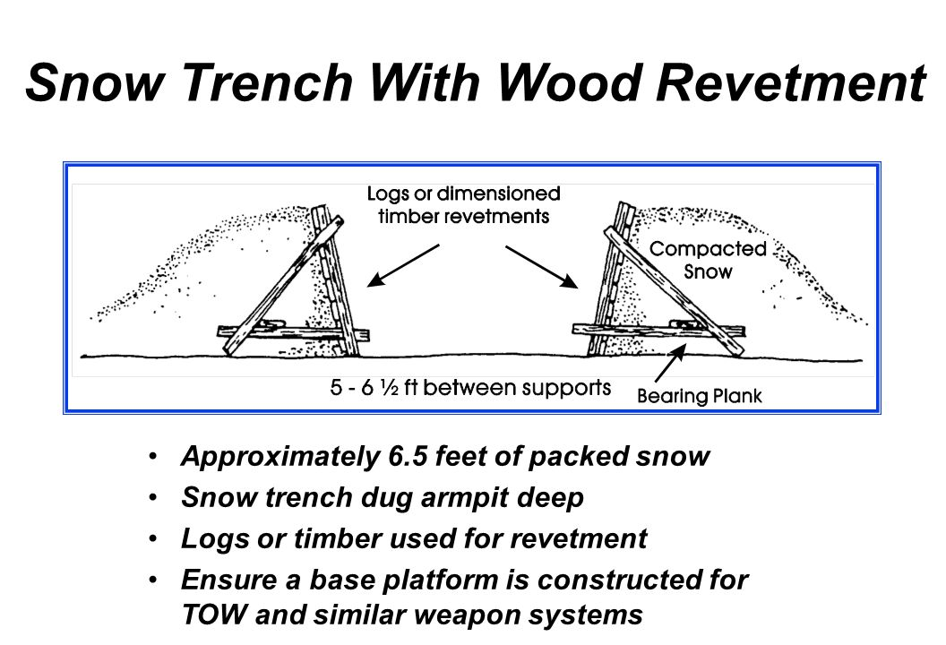 Snow Trench With Wood Revetment