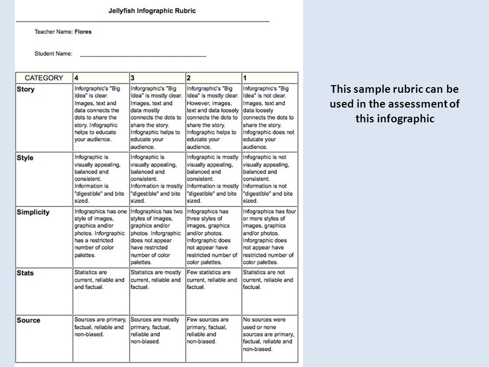 This sample rubric can be used in the assessment of this infographic