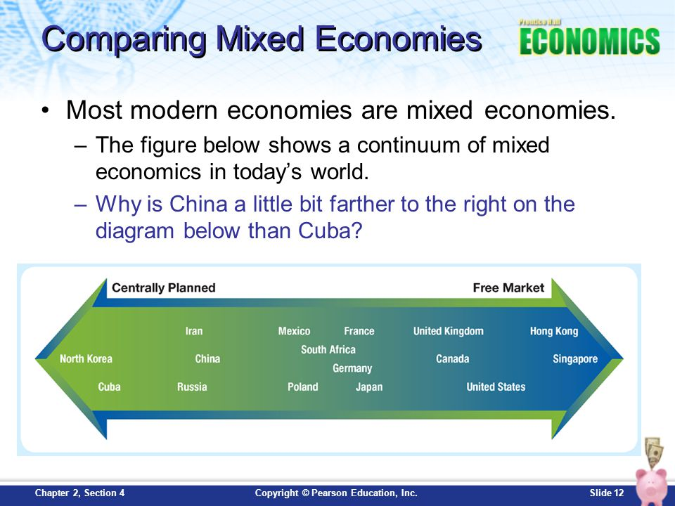 comparison of planned and free market economies • compare and contrast the free market systems with planned economies determine the benefits and drawbacks of.