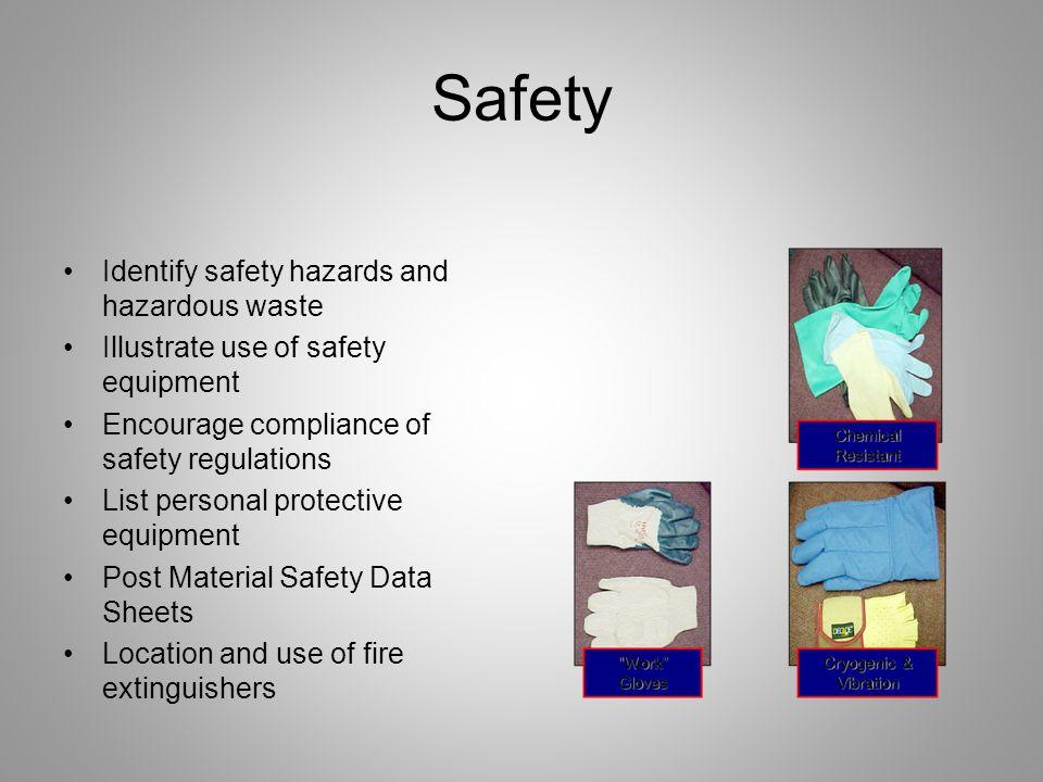Safety Identify safety hazards and hazardous waste