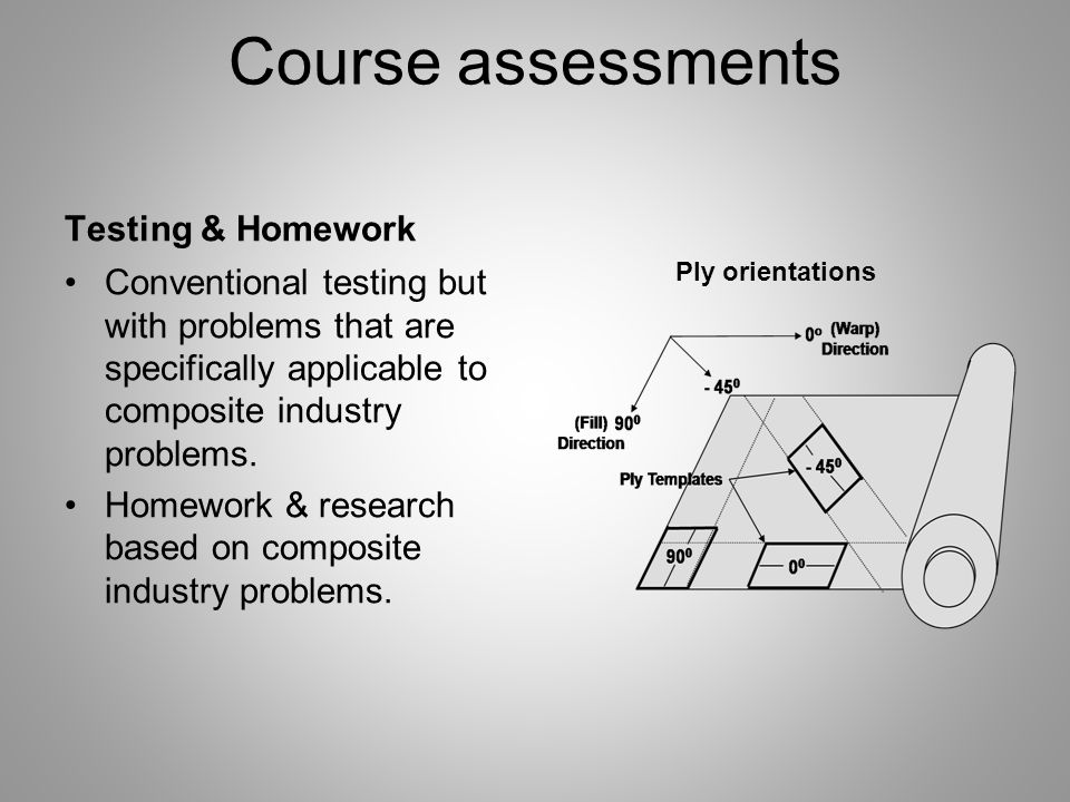 Course assessments Testing & Homework Ply orientations