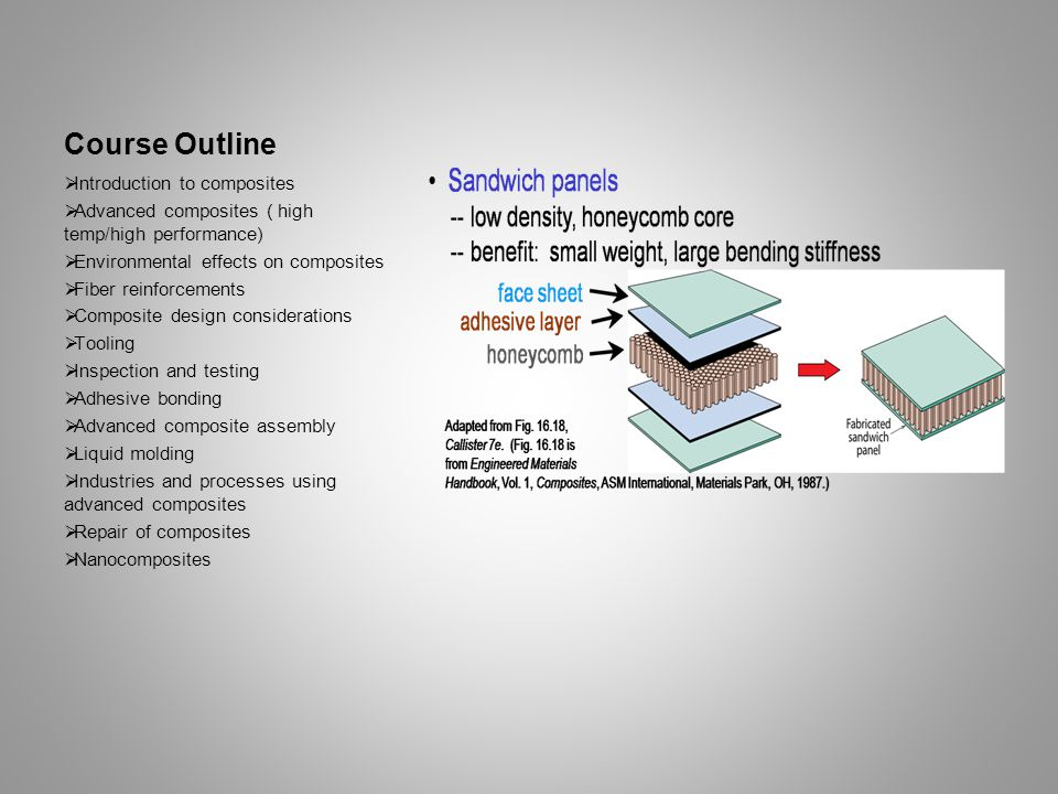 Course Outline Introduction to composites
