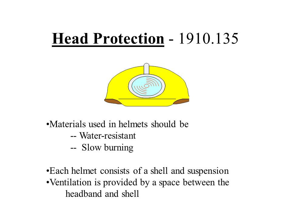 Head Protection - 1910.135 Materials used in helmets should be