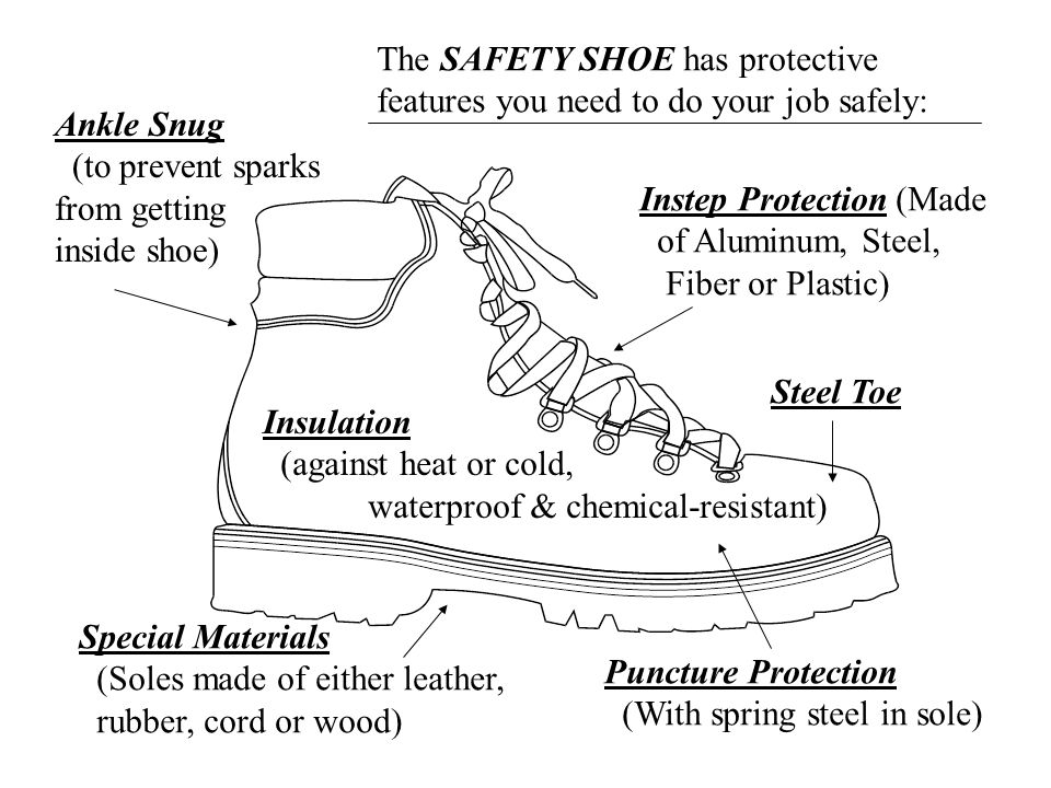 The SAFETY SHOE has protective