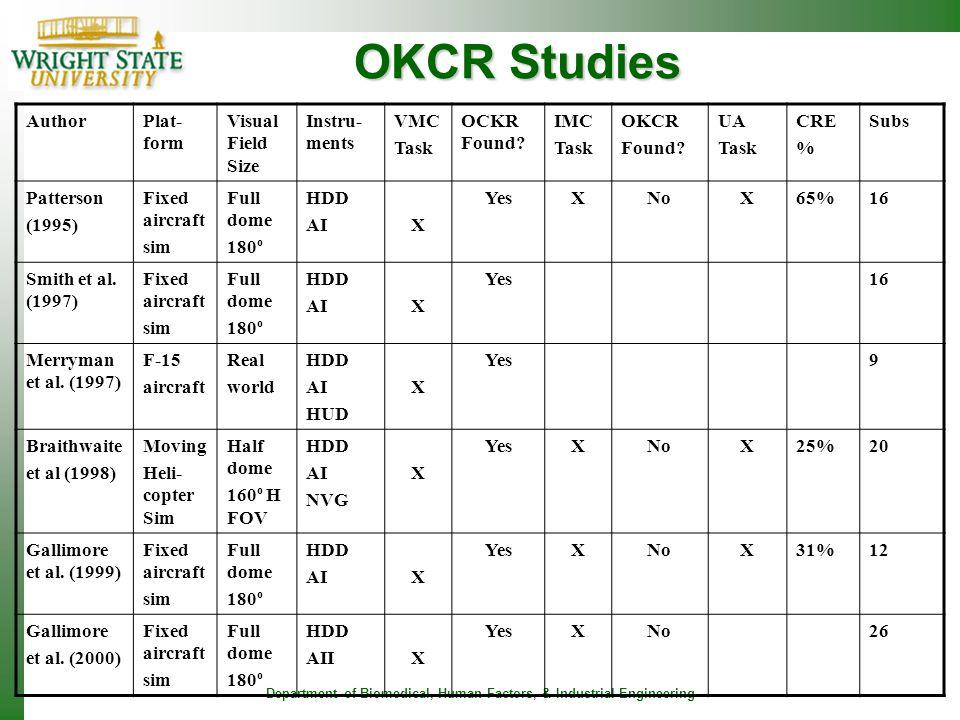 OKCR Studies Author Plat-form Visual Field Size Instru-ments VMC Task