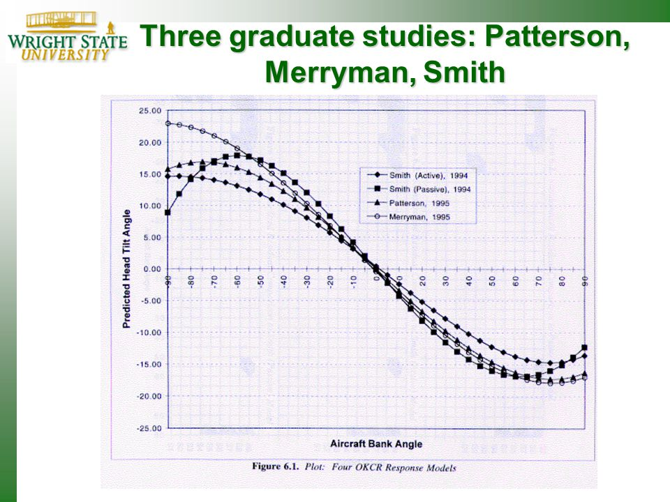 Three graduate studies: Patterson, Merryman, Smith