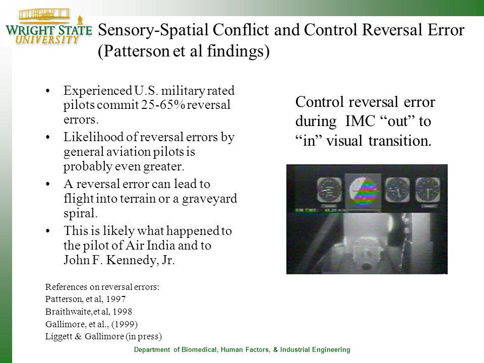 Sensory-Spatial Conflict and Control Reversal Error (Patterson et al findings)
