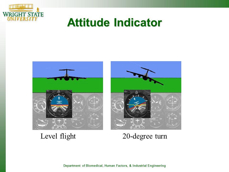 Attitude Indicator Level flight 20-degree turn