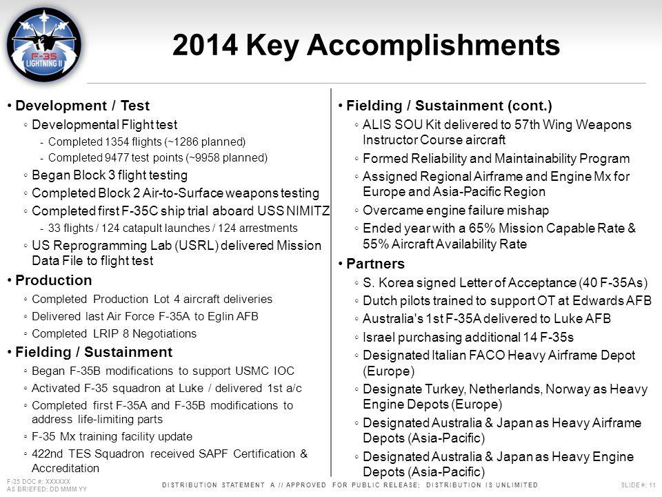 2014 Key Accomplishments Development / Test Production