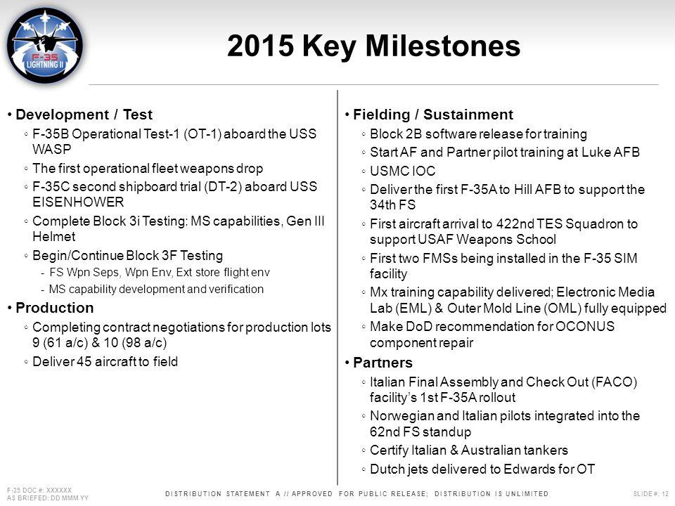 2015 Key Milestones Development / Test Production