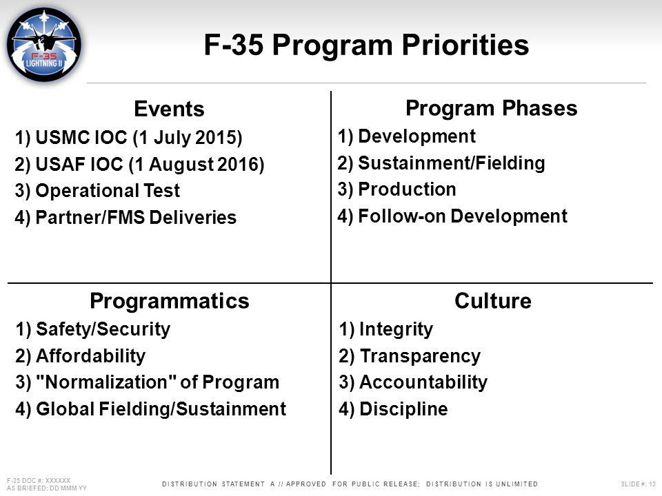 F-35 Program Priorities Events Program Phases Programmatics Culture