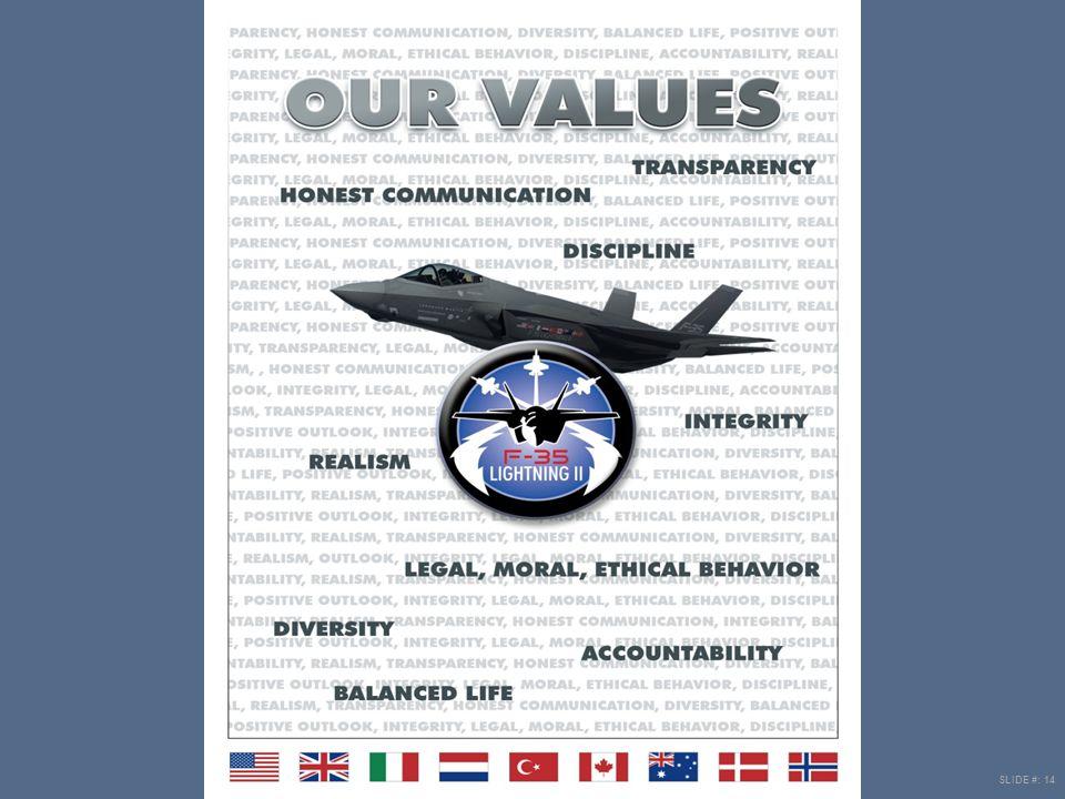 Values slide SLIDE #: 14