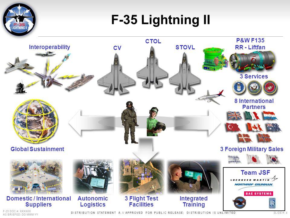 F-35 Lightning II Team JSF CTOL P&W F135 RR - Liftfan Interoperability