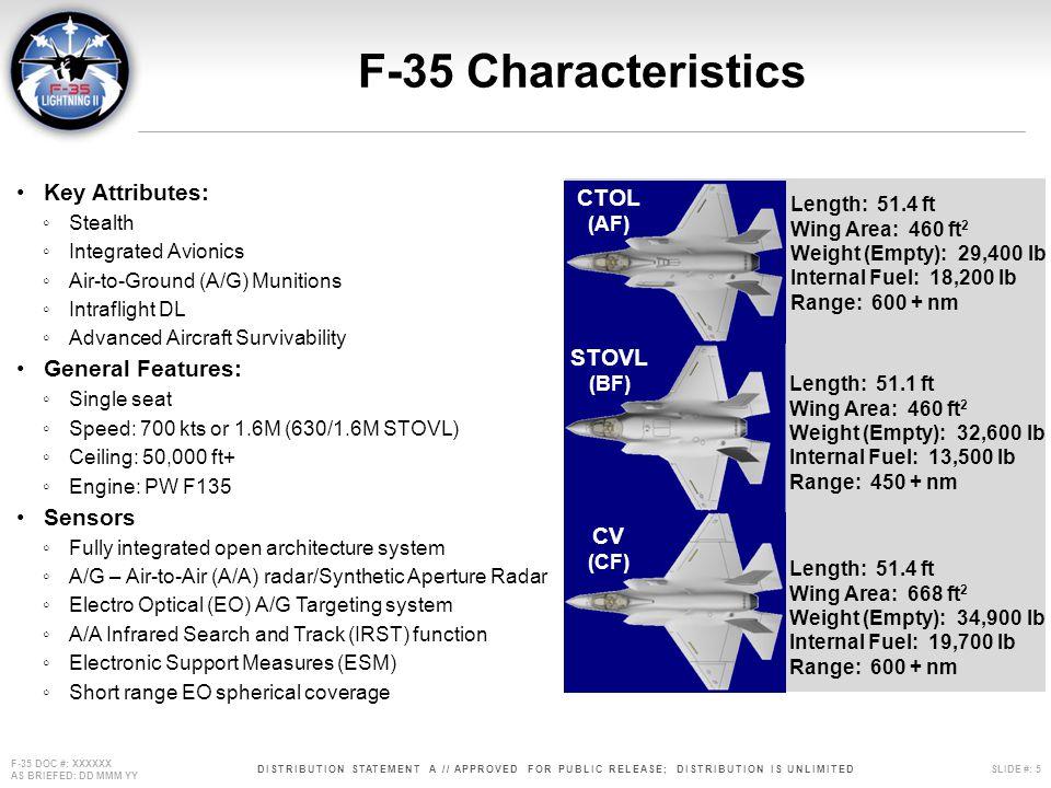F-35 Characteristics Key Attributes: CTOL General Features: Sensors