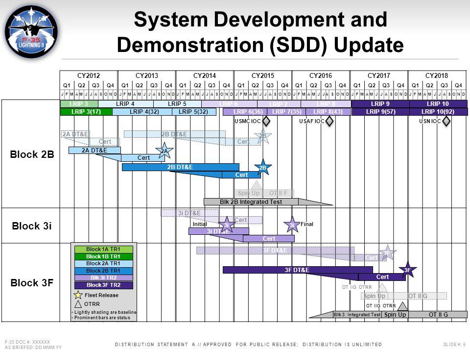 System Development and Demonstration (SDD) Update