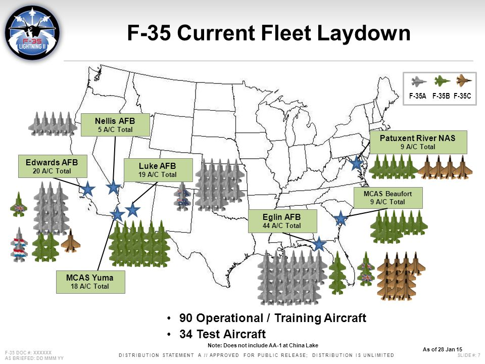 F-35 Current Fleet Laydown