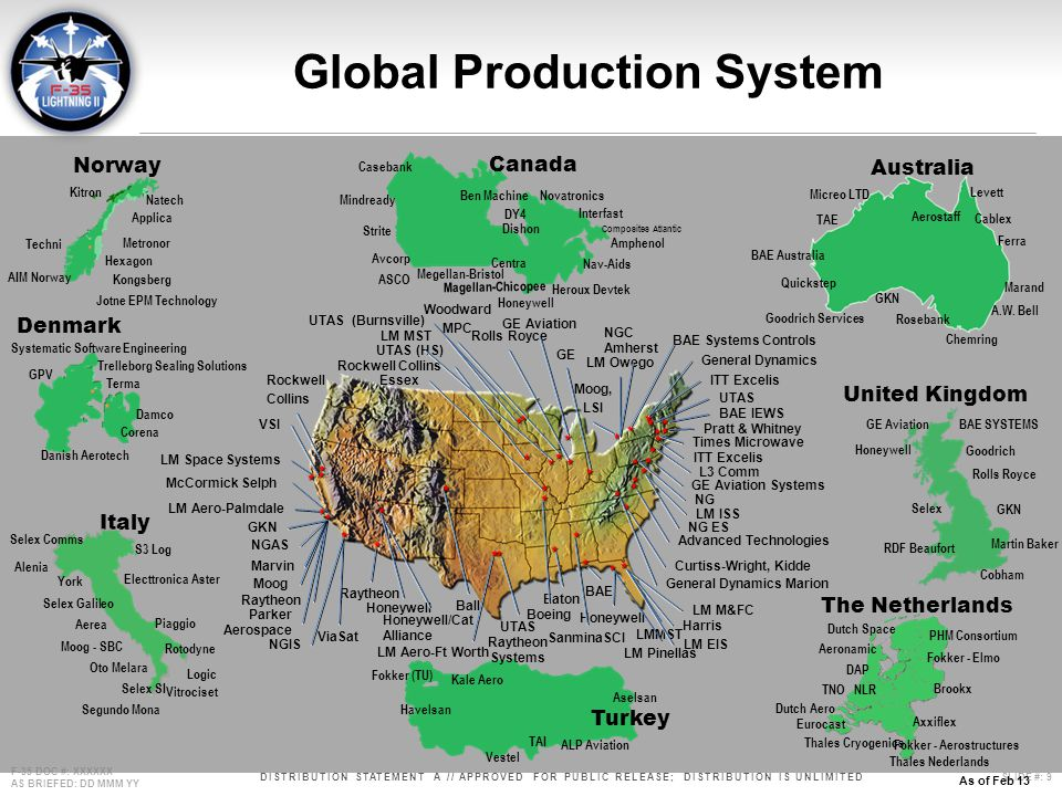 Global Production System