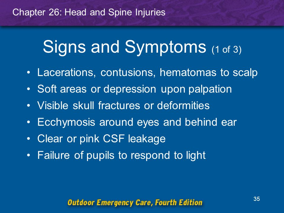 Signs and Symptoms (1 of 3)