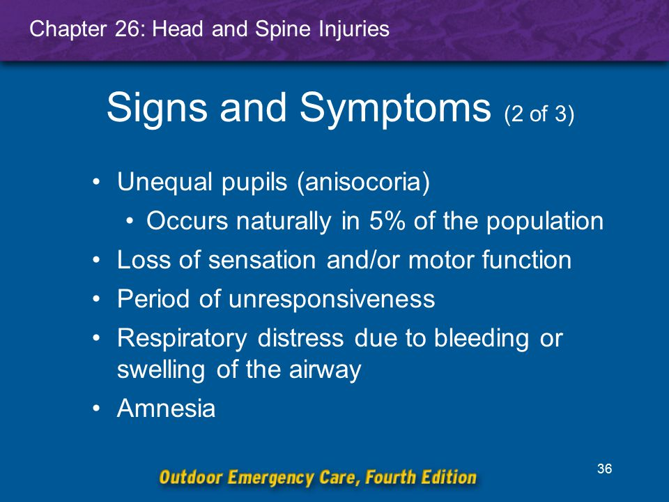 Signs and Symptoms (2 of 3)