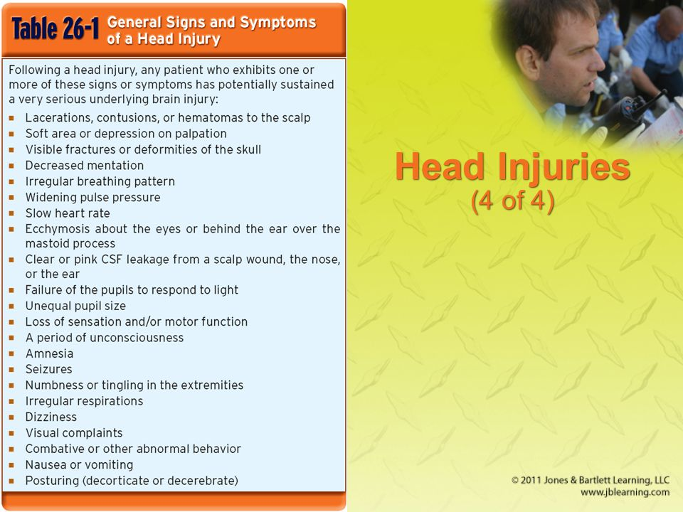 Head Injuries (4 of 4)