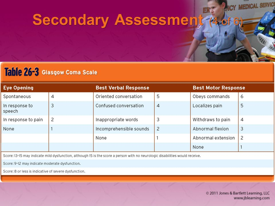 Secondary Assessment (4 of 6)