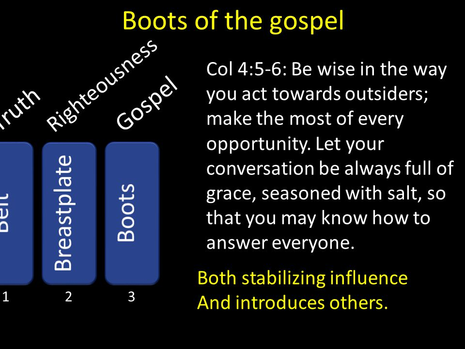 Boots of the gospel Gospel Truth Breastplate Boots Belt Righteousness