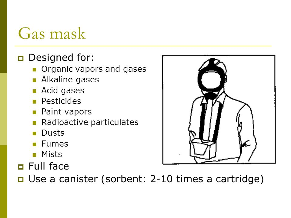 Gas mask Designed for: Full face