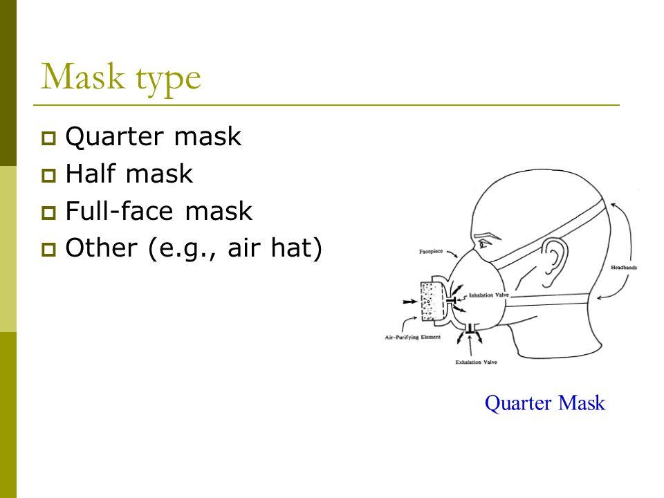 Mask type Quarter mask Half mask Full-face mask Other (e.g., air hat)