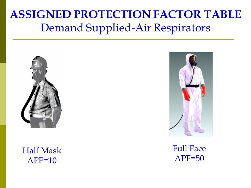ASSIGNED PROTECTION FACTOR TABLE