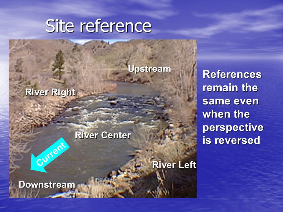 Site reference Upstream. References remain the same even when the perspective is reversed. River Right.