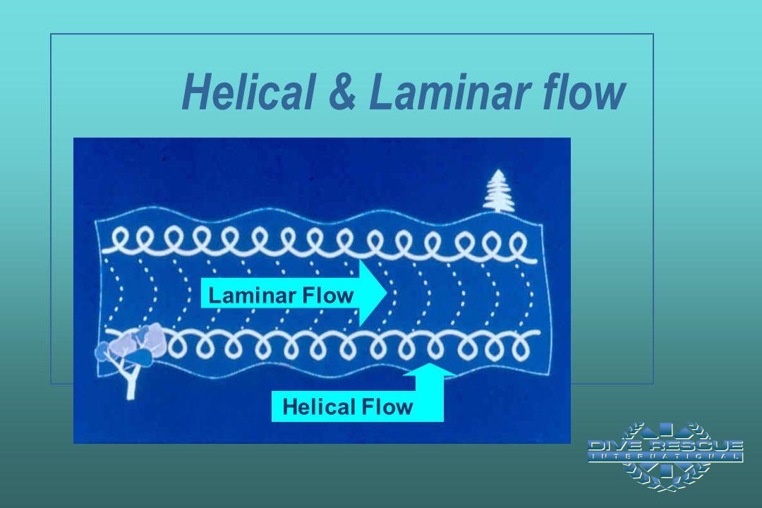 Helical & Laminar flow Laminar Flow Helical Flow